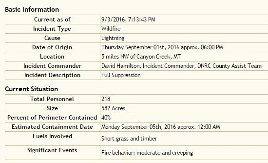 Inciweb information for Rattlesnake Fire as of Saturday evening