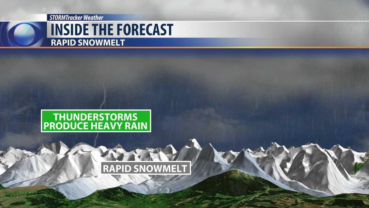 Heavy rain produced by thunderstorms could lead to rapid snowmelt