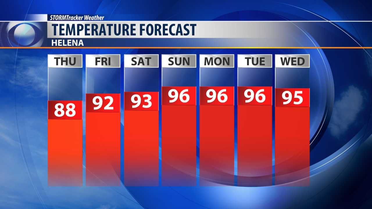 7 day high temperature forecast for Helena