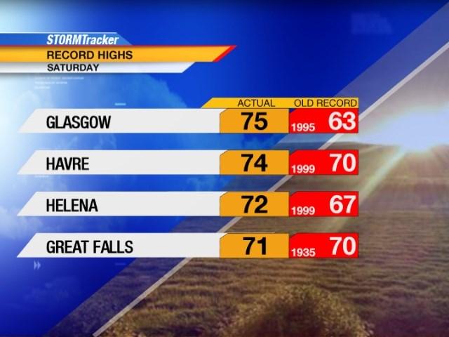 High Temperature Records